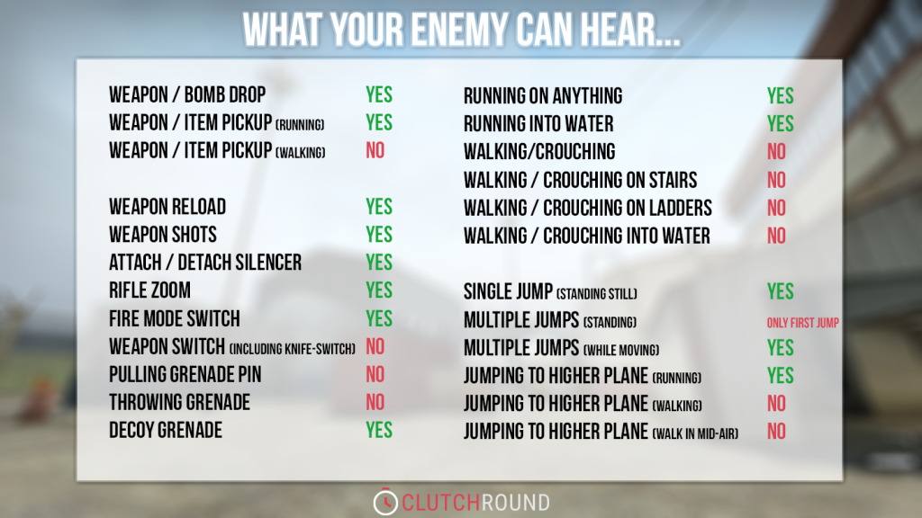 csgo_what_enemies_can_hear