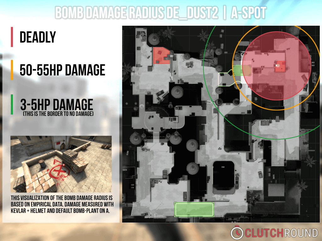Bomb Damage Radius de_dust2 A-Spot