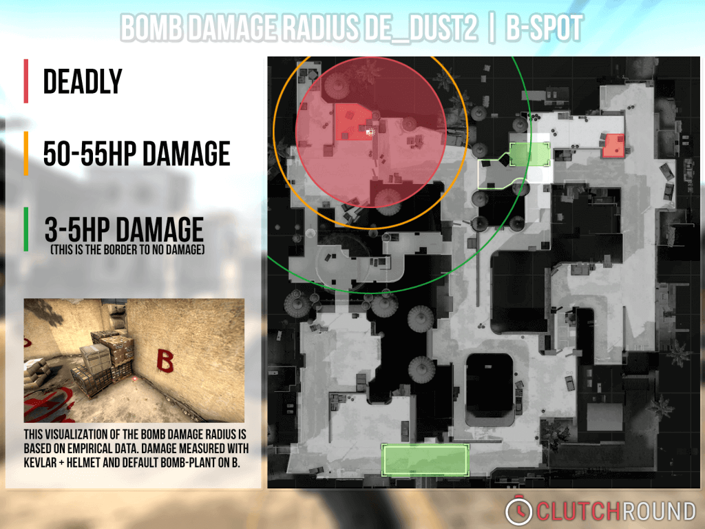 Bomb Damage Radius de_dust2 B-Spot